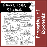 Properties of Exponents | Doodle Notes + BLANK VERSION