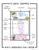 Properties of Exponents (Exponent Rules) Activity - Mathbook