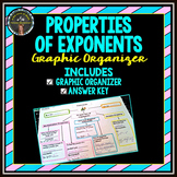 Properties of Exponents: Graphic Organizer