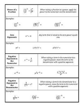 Properties of Exponents Overview