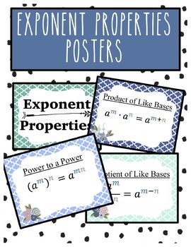 Properties of Exponents Poster
