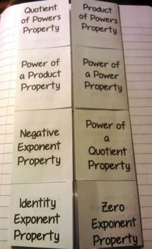 Properties of Exponents Rules Foldable Interactive Notebook Graphic Organizer