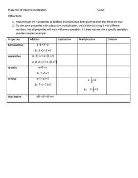Properties of Integers Investigation