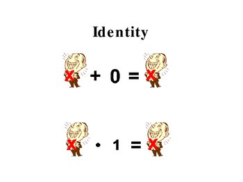 Properties of Integers Presentations