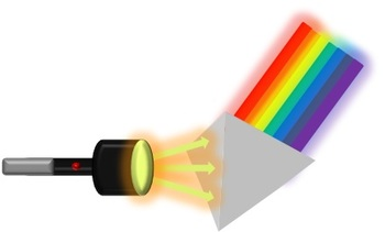 Science Clip Art---Properties of Light
