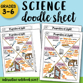 Properties of Light Doodle Sheet - So Easy to Use! PPT Included!