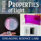 Properties of Light: Reflection, Refraction, & Polarization