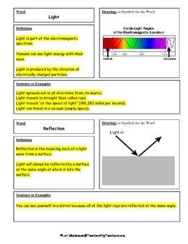 Properties of Light: Vocabulary Graphic Organizer