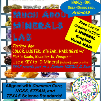 Properties of MINERALS-Much About Minerals LAB-TEST Luster, Streak, Hardness etc
