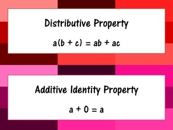 Properties of Math Posters