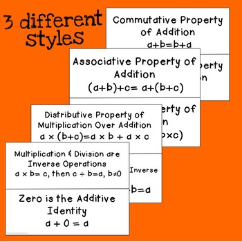 Properties of Mathematical Operations Posters