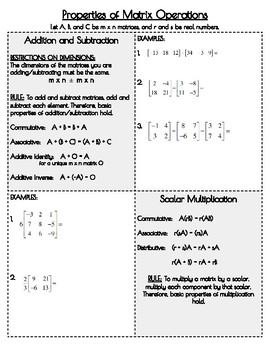 Properties of Matrix Operations Reference Sheet | TpT