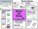 Properties of Matter 5th