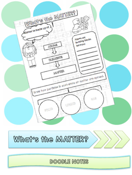 Properties of Matter 6th Grade Doodle Notes