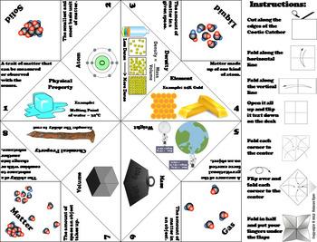 Properties of Matter Activity/ Foldable (Mass, Volume, Density, Weight, etc)