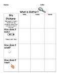 Properties of Matter Chart