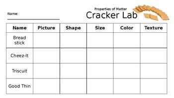 Properties of Matter Cracker Lab