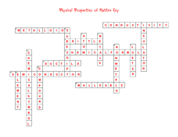 Properties of Matter Crossword Puzzle