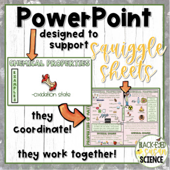 Properties of Matter Doodle Notes-POWER POINT