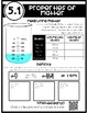 Properties of Matter Emergency Sub Plans