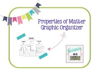 Properties of Matter Foldable/Graphic Organizer