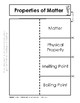 Properties of Matter Foldables