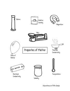 Properties of Matter Interactive Notebooks