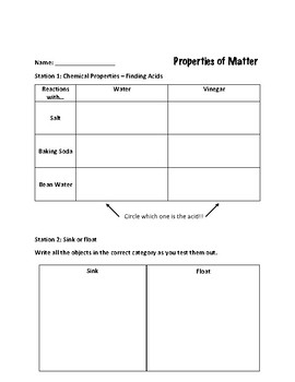 Properties of Matter Stations