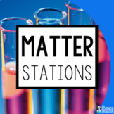 Properties of Matter Stations | Relative density, solubili