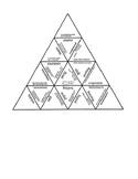 Properties of Matter TATSULOK Puzzle