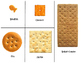 Properties of Matter Using Crackers!
