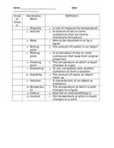 Properties of Matter Vocabulary Quiz