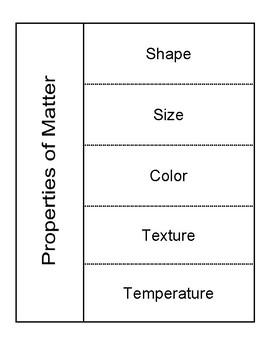 Properties of Matter for Interactive Notebook