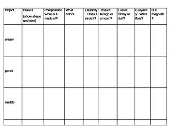 Properties of Matter for grades 2-4