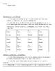 Properties of Minerals - Centers