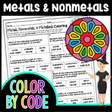 Metals Nonmetals and Metalloids Color By Number | Science