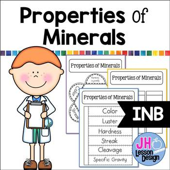 Properties of Minerals Foldables