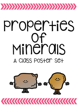 Properties of Minerals Posters