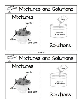 Properties of Mixtures and Solutions