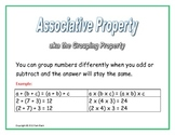 Properties of Multiplciation and Addition Posters