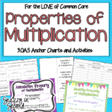 Properties of Multiplication