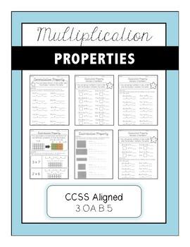 Properties of Multiplication