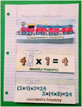 Properties of Multiplication - A Cut and Paste/Interactive Activity