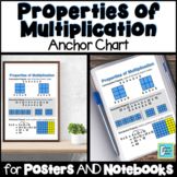 Properties of Multiplication Anchor Chart for Interactive Notebooks and Posters