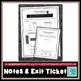 Properties of Multiplication Bundle for SMART Board
