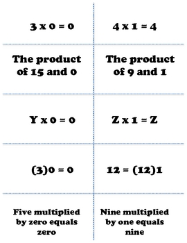 Properties of Multiplication Cards