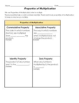 Properties of Multiplication Chart *NBT.B.5*