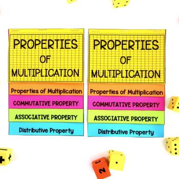 Properties of Multiplication Flip Book 3rd Grade Distance Learning Manipulative