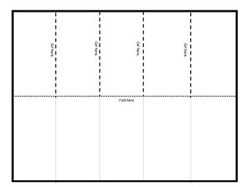 Properties of Multiplication Flip-Flap Book