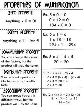 Properties of Multiplication Flipbook